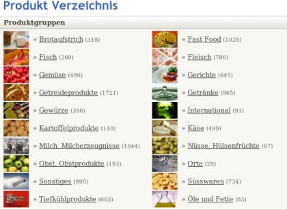 Produktverzeichnis der Kalorientabelle FDDB.info